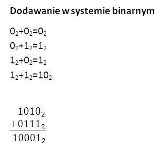 dodawanie_binarne