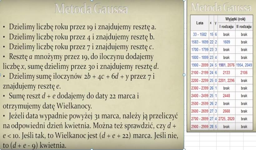 data_wielkanocy